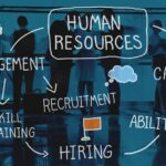 Human Resource Management Past Questions And Answers   Latest Version